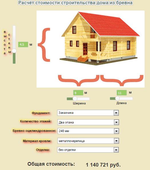 расчет себестоимости строительства дома